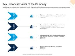 Key Historical Events Of The Company Pitch Deck For Cryptocurrency Funding Ppt Background