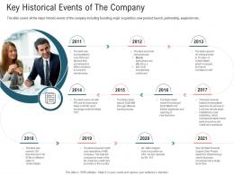 Key Historical Events Of The Company Secondary Market Investment Ppt Rules