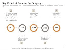 Key Historical Events Of The Company Subordinated Loan Funding Pitch Deck Ppt Powerpoint Example
