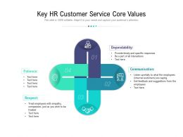 Key HR Customer Service Core Values