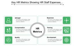 Key Hr Metrics Showing Hr Staff Expenses Compensation And Training