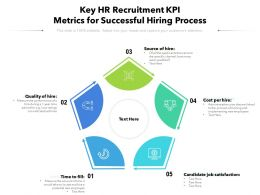 Key HR Recruitment KPI Metrics For Successful Hiring Process