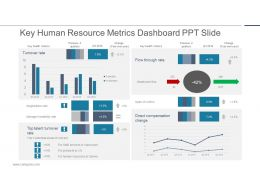 key_human_resource_metrics_dashboard_ppt_slide_Slide01
