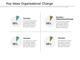 Key Ideas Organisational Change Ppt Powerpoint Presentation Pictures Model Cpb