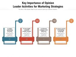 Key Importance Of Opinion Leader Activities For Marketing Strategies