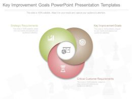Key Improvement Goals Powerpoint Presentation Templates