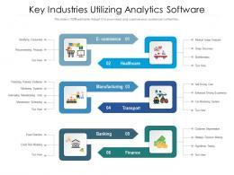 Key Industries Utilizing Analytics Software