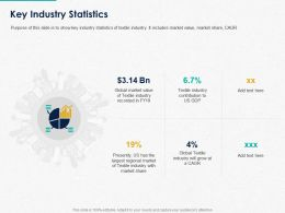 Key Industry Statistics Ppt Powerpoint Presentation Slides Graphics Pictures