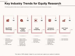 Key Industry Trends For Equity Research General Economy Ppt Powerpoint Presentation Layouts Sample