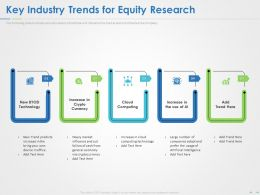 Key Industry Trends For Equity Research Ppt Powerpoint Presentation Summary Slideshow