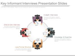 Key Informant Interviews Presentation Slides