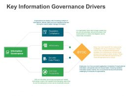Key Information Governance Drivers Could Pertain Ppt Powerpoint File Examples