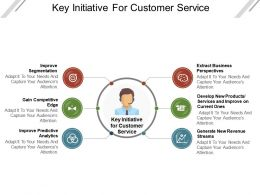 Key Initiative For Customer Service Ppt Slide