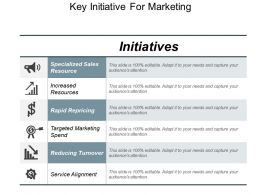 Key Initiative For Marketing Ppt Slide Design
