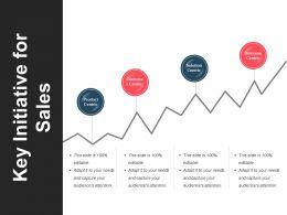 key_initiative_for_sales_ppt_slide_examples_Slide01