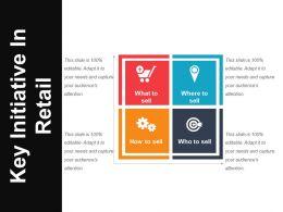 key_initiative_in_retail_ppt_slide_show_Slide01