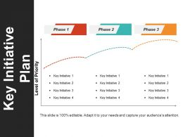 Key Initiative Plan Ppt Slide Styles