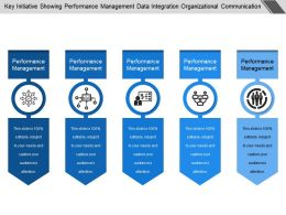 Key Initiative Showing Performance Management Data Integration Organizational Communication