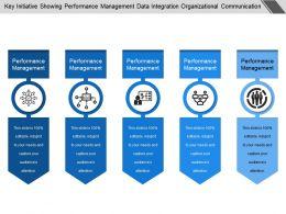 key_initiative_showing_performance_management_data_integration_organizational_communication_Slide01