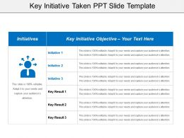 Key Initiative Taken Ppt Slide Template