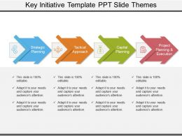 Key Initiative Template Ppt Slide Themes