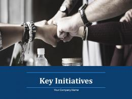 Key Initiatives Activate Worksite Prioritization Marketing Operation Innovation