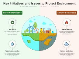Key Initiatives And Issues To Protect Environment