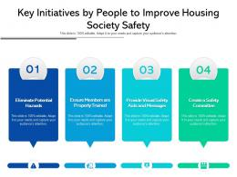 Key Initiatives By People To Improve Housing Society Safety