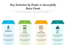 Key Initiatives By People To Successfully Raise Funds