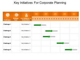 Key Initiatives For Corporate Planning Ppt Slides