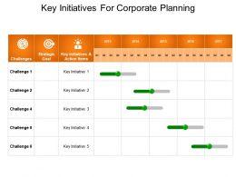 key_initiatives_for_corporate_planning_ppt_slides_Slide01