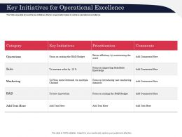 Key Initiatives For Operational Excellence Achieve Ppt Powerpoint Presentation Outline