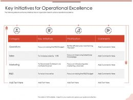 Key Initiatives For Operational Excellence Here Asset Ppt Powerpoint Presentation Layouts Icons