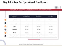 Key Initiatives For Operational Excellence Marketing And Business Development Action Plan Ppt Clipart