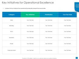 Key Initiatives For Operational Excellence New Business Development And Marketing Strategy Ppt Layouts