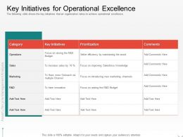 Key Initiatives For Operational Excellence On Focus Ppt Powerpoint Presentation Ideas Picture