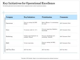 Key Initiatives For Operational Excellence Outreach Ppt Powerpoint Presentation File