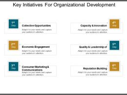 Key Initiatives For Organizational Development Presentation Deck