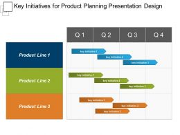 Key Initiatives For Product Planning Presentation Design