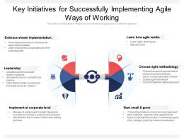 Key Initiatives For Successfully Implementing Agile Ways Of Working
