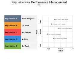 key_initiatives_performance_management_presentation_diagrams_Slide01