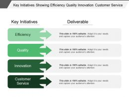 Key Initiatives Showing Efficiency Quality Innovation Customer Service