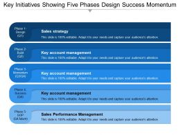 Key Initiatives Showing Five Phases Design Success Momentum