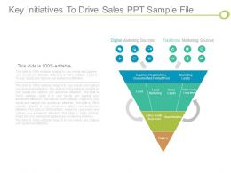 Key Initiatives To Drive Sales Ppt Sample File