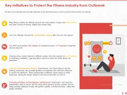 Key Initiatives To Protect The Fitness Industry From Outbreak M1018 Ppt Powerpoint Presentation Show