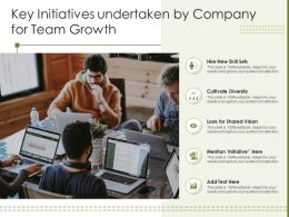 Key Initiatives Undertaken By Company For Team Growth