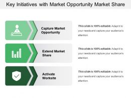 Key Initiatives With Market Opportunity Market Share