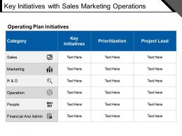 Key Initiatives With Sales Marketing Operations