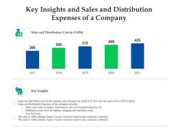 Key Insights And Sales And Distribution Expenses Of A Company
