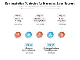 Key Inspiration Strategies For Managing Sales Success